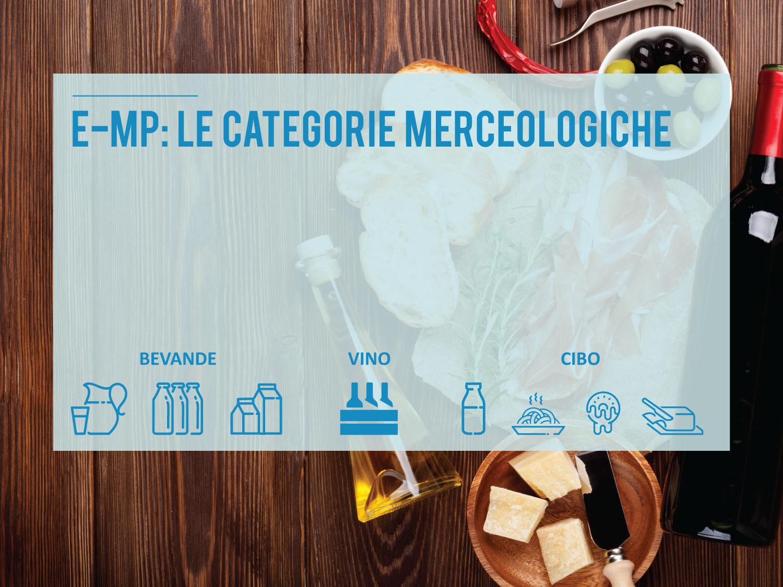 Le categorie merceologiche di E-Marco Polo